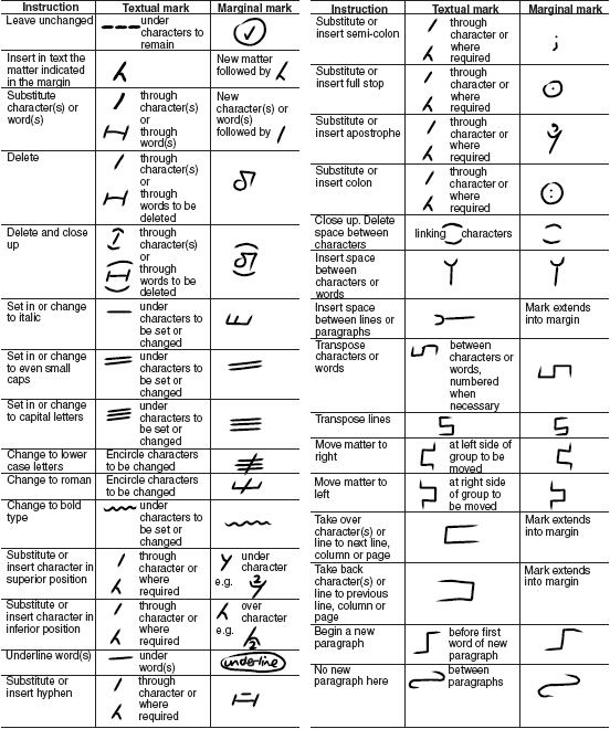 Proofreading Symbols Populaire